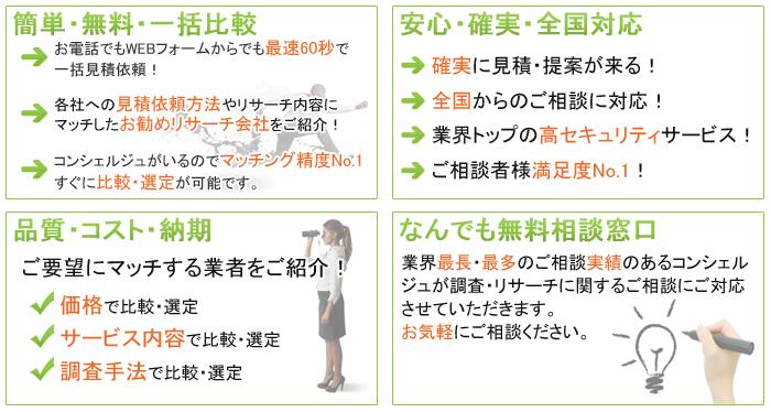 顧客満足度調査(CS調査)の一括比較・お問合せのメリット、ポイント