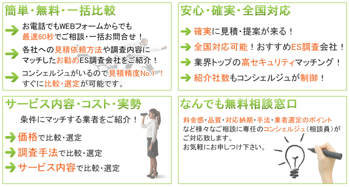 ES調査(従業員満足度調査)のお問合せポイント