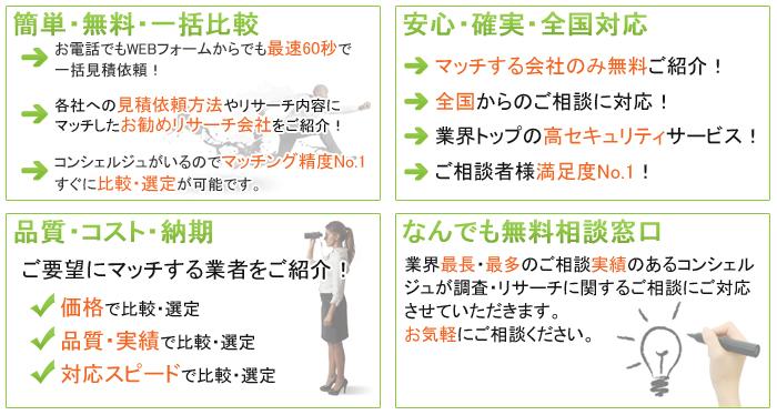 覆面調査の一括比較・お問合せのメリット、ポイント