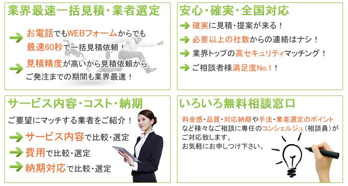 英語翻訳代行の一括比較・お問合せのメリット、ポイント